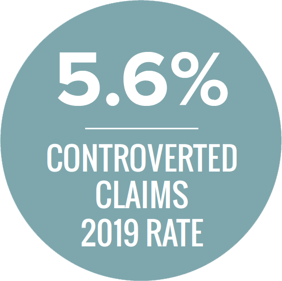 5.6% controverted claims 2019 rate